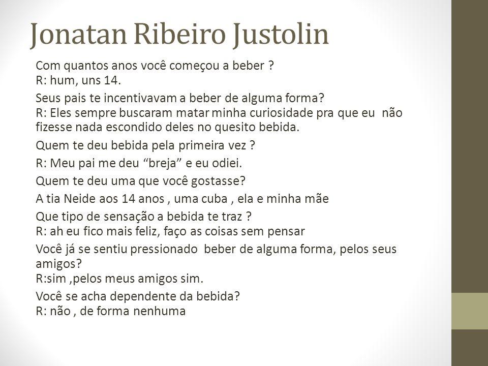 Jonatan Ribeiro Justolin Com quantos anos você começou a beber .