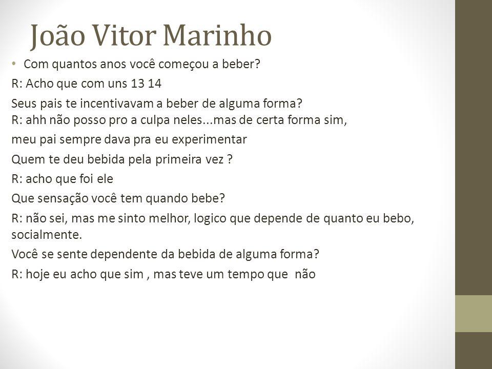 João Vitor Marinho Com quantos anos você começou a beber.