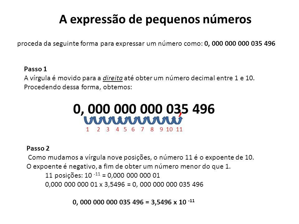 A expressão de pequenos números Passo 1 A vírgula é movido para a direita até obter um número decimal entre 1 e 10. Procedendo dessa forma, obtemos: P