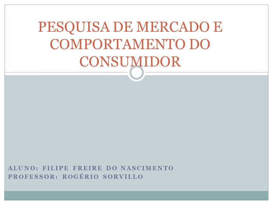 ALUNO: FILIPE FREIRE DO NASCIMENTO PROFESSOR: ROGÉRIO SORVILLO PESQUISA DE MERCADO E COMPORTAMENTO DO CONSUMIDOR