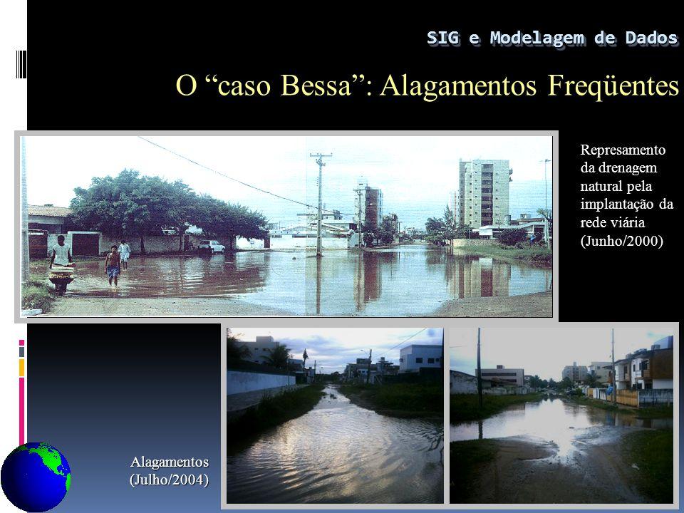 O caso Bessa: Alagamentos Freqüentes Represamento da drenagem natural pela implantação da rede viária (Junho/2000) Alagamentos (Julho/2004) SIG e Mode