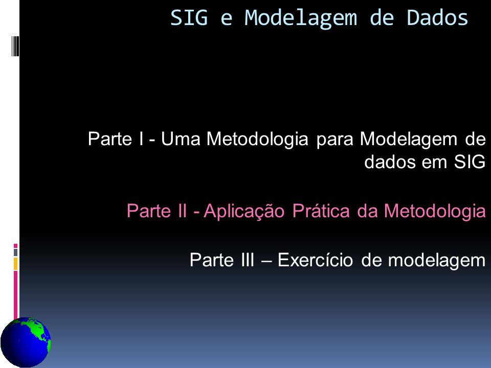 SIG e Modelagem de Dados Parte I - Uma Metodologia para Modelagem de dados em SIG Parte II - Aplicação Prática da Metodologia Parte III – Exercício de