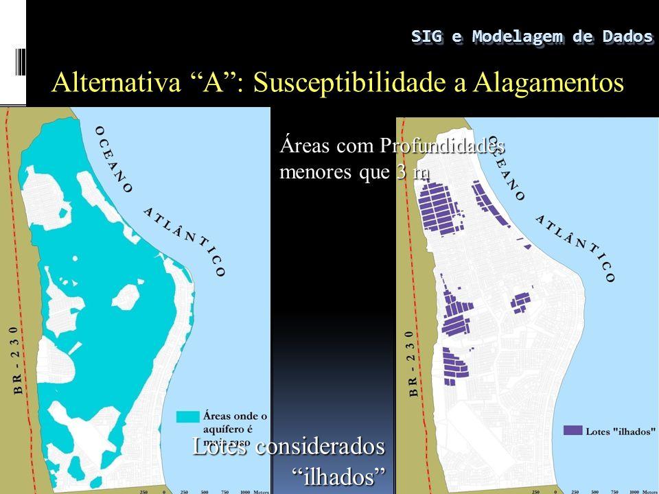Áreas com Profundidades menores que 3 m Lotes considerados ilhados Alternativa A: Susceptibilidade a Alagamentos SIG e Modelagem de Dados