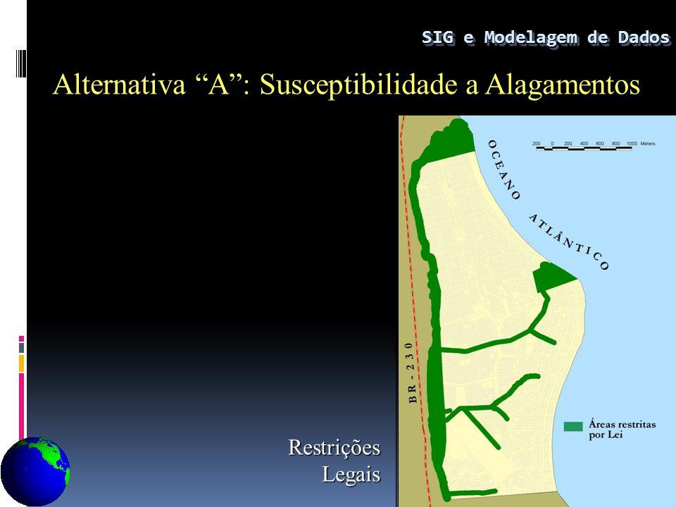 RestriçõesLegais Alternativa A: Susceptibilidade a Alagamentos SIG e Modelagem de Dados