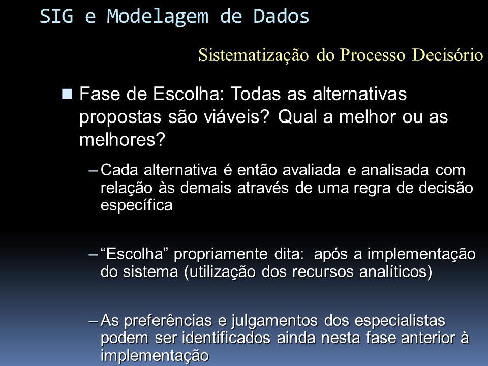 Alternativa A: Susceptibilidade a Alagamentos Distâncias às vias de acesso Distâncias aos lotes ocupados com maior susceptibilidade a alagamentos SIG e Modelagem de Dados