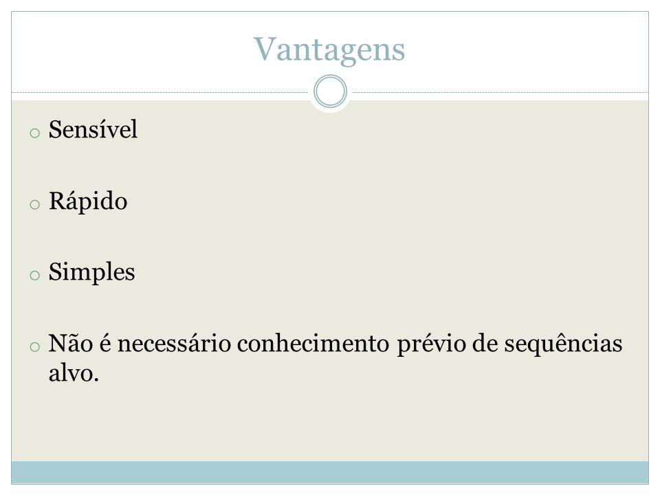 Vantagens o Sensível o Rápido o Simples o Não é necessário conhecimento prévio de sequências alvo.