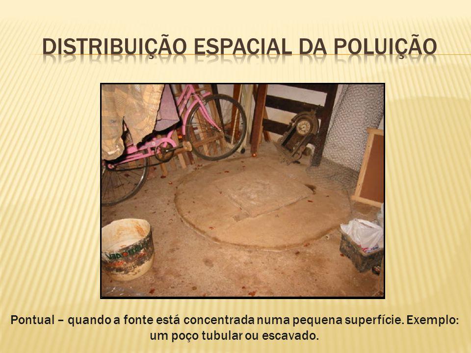Pontual – quando a fonte está concentrada numa pequena superfície. Exemplo: um poço tubular ou escavado.