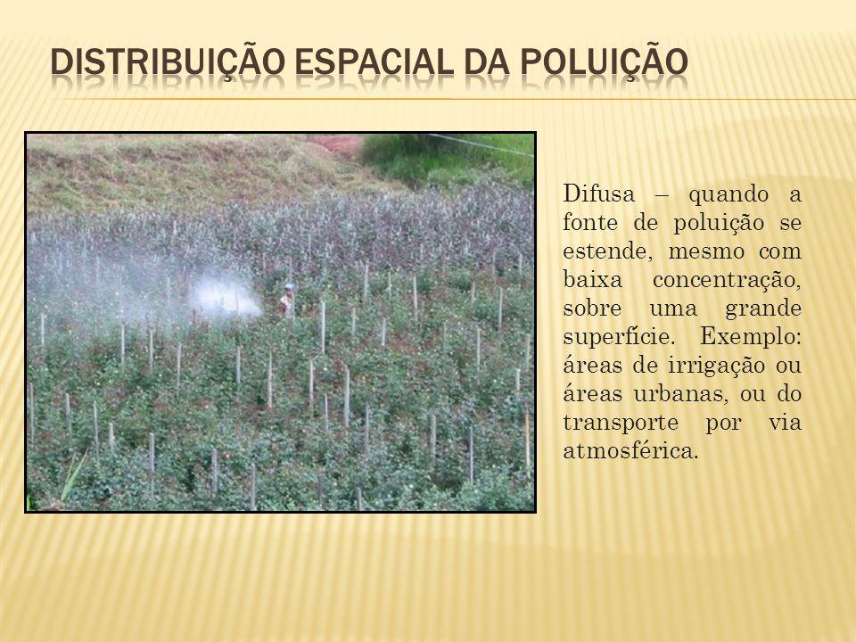 Difusa – quando a fonte de poluição se estende, mesmo com baixa concentração, sobre uma grande superfície. Exemplo: áreas de irrigação ou áreas urbana