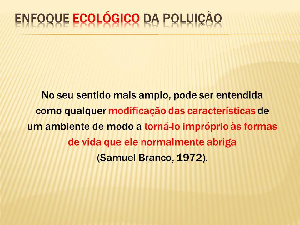 Contaminante: qualquer substância que ocorra no meio ambiente em níveis mais elevados que os normais (naturais), entretanto sem ainda causar algum efeito danoso aos recursos ambientais.