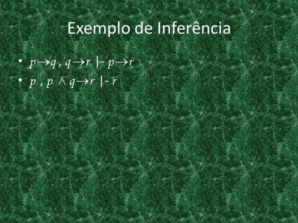 Exemplo de Inferência p q, q r  - p r p, p q r  - r