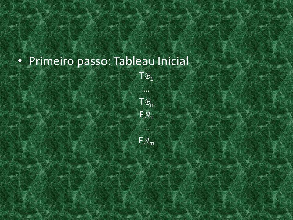 Primeiro passo: Tableau Inicial T B 1 … T B n F A 1 … F A m