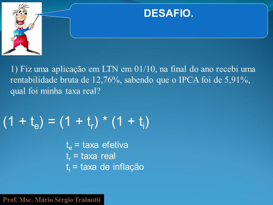 Prof. Msc. Mário Sérgio Trainotti DESAFIO. 1) Fiz uma aplicação em LTN em 01/10, na final do ano recebi uma rentabilidade bruta de 12,76%, sabendo que