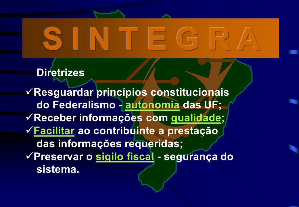 Diretrizes Resguardar princípios constitucionais do Federalismo - autonomia das UF; Receber informações com qualidade; Facilitar ao contribuinte a pre