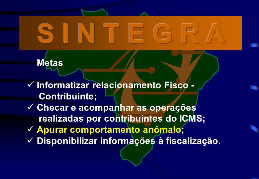 Metas Informatizar relacionamento Fisco - Contribuinte; Checar e acompanhar as operações realizadas por contribuintes do ICMS; Apurar comportamento an