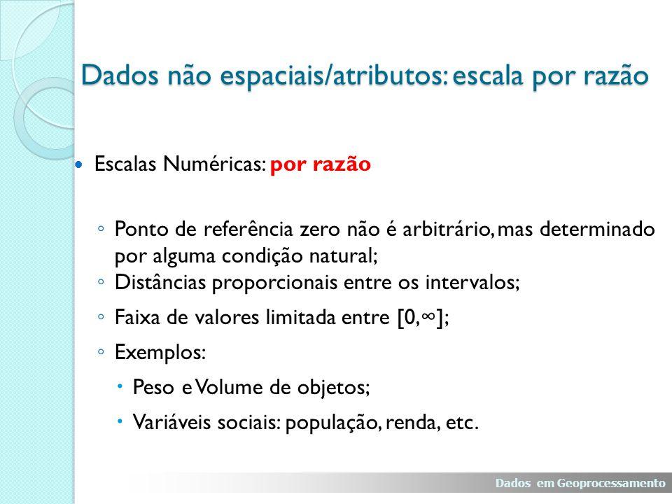 Dados não espaciais/atributos: escala por razão Dados em Geoprocessamento Exemplo: População residente