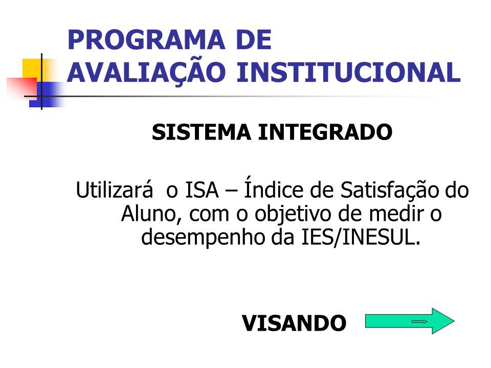 PROGRAMA DE AVALIAÇÃO INSTITUCIONAL SISTEMA INTEGRADO Utilizará o ISA – Índice de Satisfação do Aluno, com o objetivo de medir o desempenho da IES/INESUL.