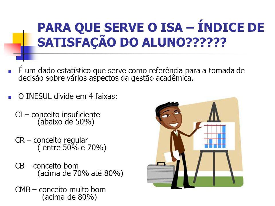 PARA QUE SERVE O ISA – ÍNDICE DE SATISFAÇÃO DO ALUNO?????? É um dado estatístico que serve como referência para a tomada de decisão sobre vários aspec