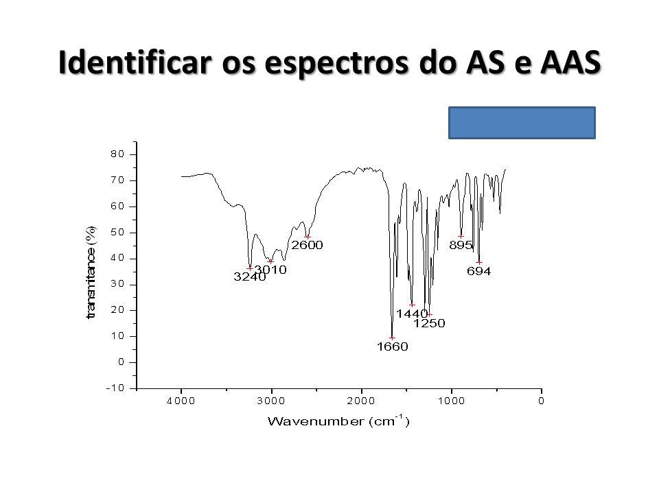 Identificar os espectros do AS e AAS