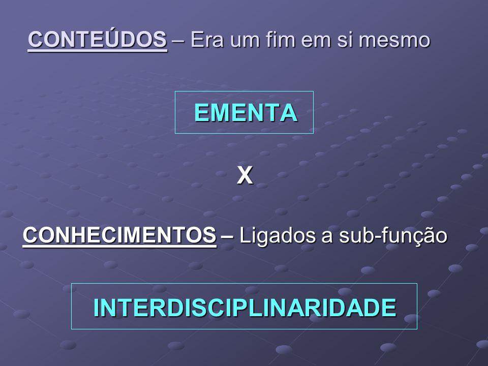 CONTEÚDOS – Era um fim em si mesmo EMENTAX CONHECIMENTOS – Ligados a sub-função INTERDISCIPLINARIDADE