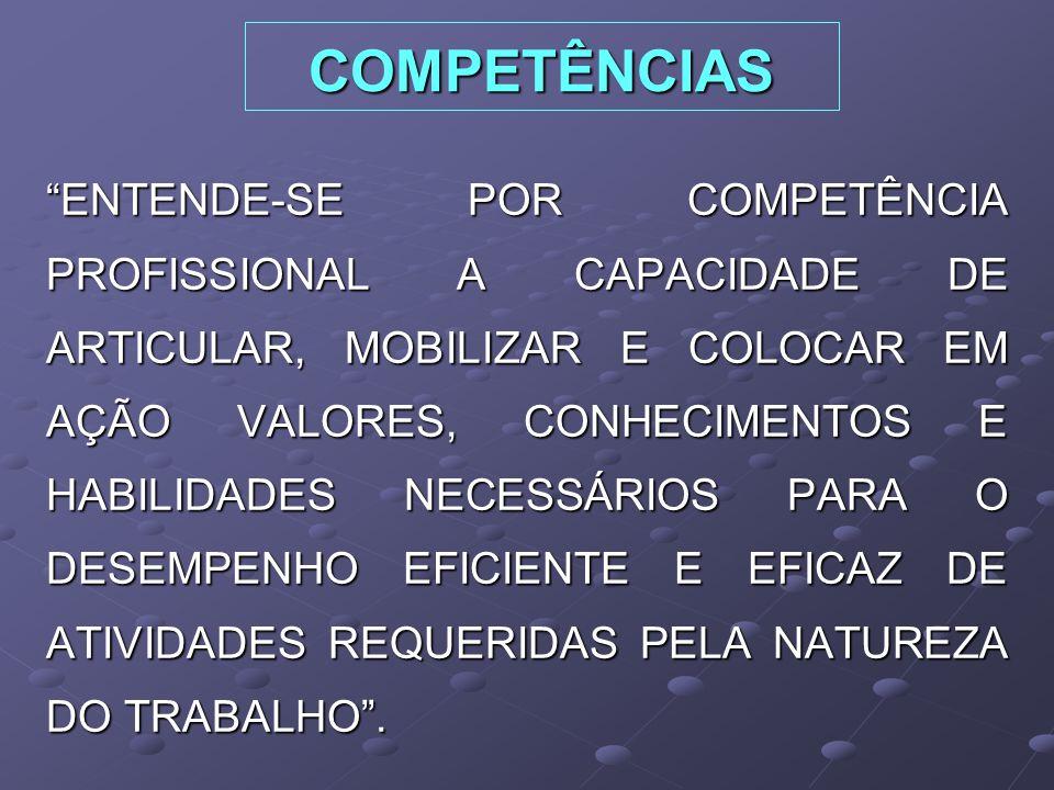 COMPETÊNCIAS ENTENDE-SE POR COMPETÊNCIA PROFISSIONAL A CAPACIDADE DE ARTICULAR, MOBILIZAR E COLOCAR EM AÇÃO VALORES, CONHECIMENTOS E HABILIDADES NECESSÁRIOS PARA O DESEMPENHO EFICIENTE E EFICAZ DE ATIVIDADES REQUERIDAS PELA NATUREZA DO TRABALHO.