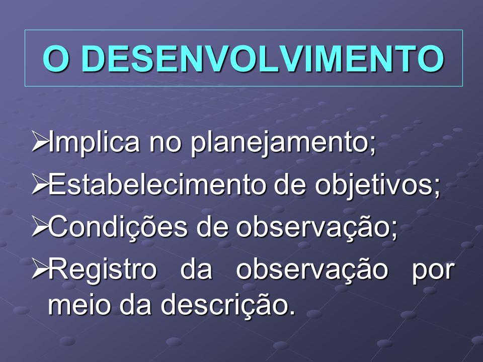 Implica no planejamento; Implica no planejamento; Estabelecimento de objetivos; Estabelecimento de objetivos; Condições de observação; Condições de observação; Registro da observação por meio da descrição.