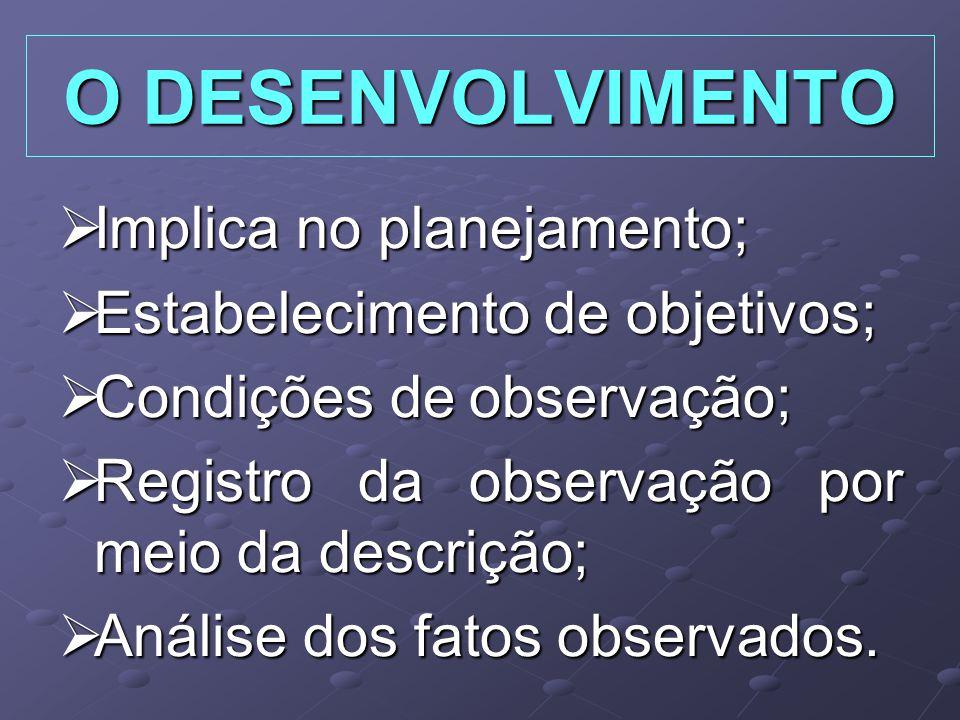 Implica no planejamento; Implica no planejamento; Estabelecimento de objetivos; Estabelecimento de objetivos; Condições de observação; Condições de observação; Registro da observação por meio da descrição; Registro da observação por meio da descrição; Análise dos fatos observados.