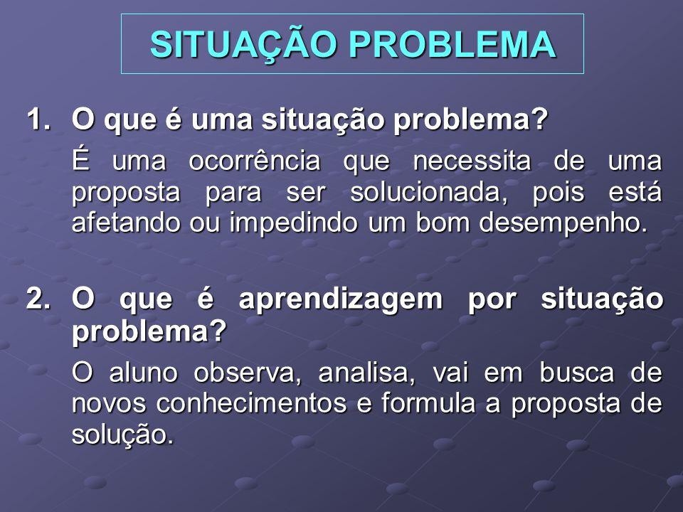 SITUAÇÃO PROBLEMA 1.O que é uma situação problema.
