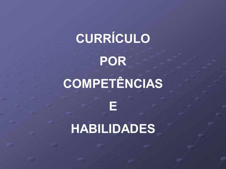 METODOLOGIA Deve Contemplar: Trabalho com os conhecimentos; Trabalho com os conhecimentos; Desenvolvimento das Habilidades do Pensamento: Desenvolvimento das Habilidades do Pensamento: Observação; Observação; Compreensão; Compreensão; Classificação; Classificação; Análise; Análise; Síntese; Síntese; Avaliação.