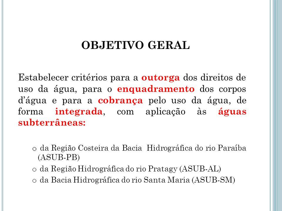 METAS FÍSICAS – DIA 08 1.Revisar o estado da arte em gestão de águas subterrâneas 2.