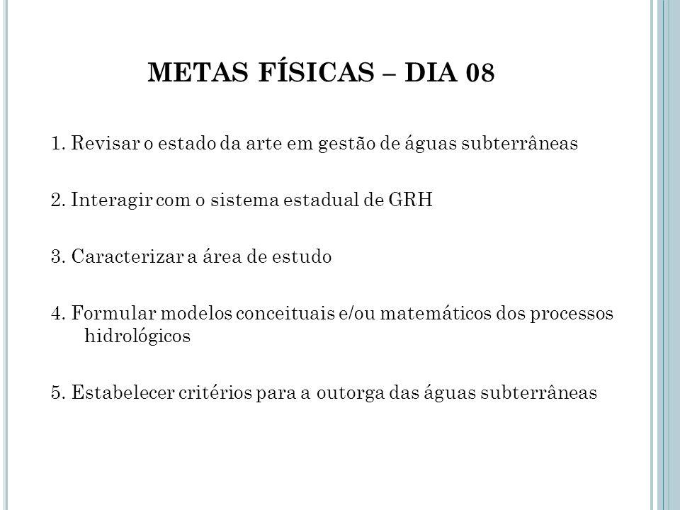METAS FÍSICAS – DIA 08 6.Estabelecer critérios para o enquadramento das águas subterrâneas 7.