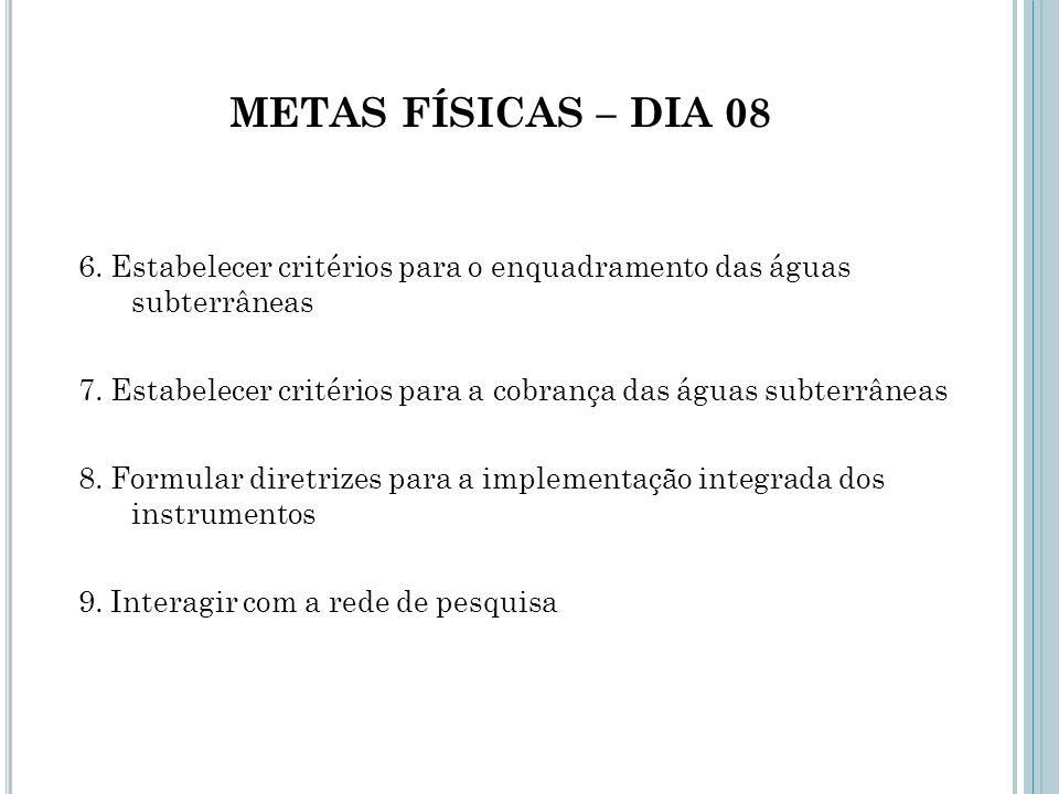 DISSERTAÇÕES/TESES PUBLICAÇÕES