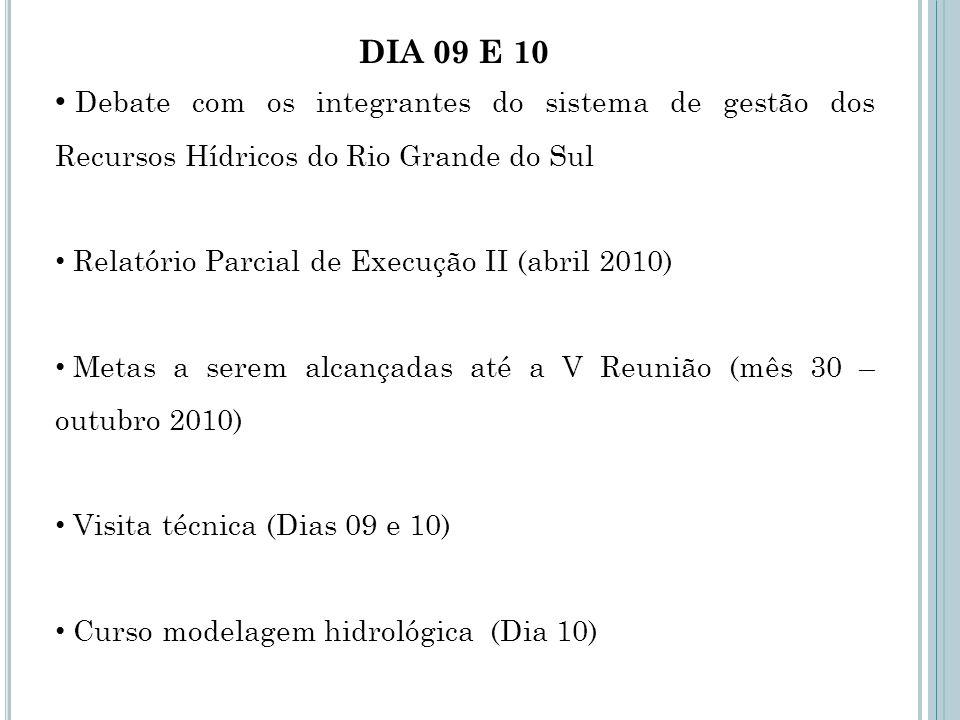 Interação dos instrumentos de outorga, enquadramento e cobrança para a gestão das águas subterrâneas na Bacia Hidrográfica do rio Paraíba Subprojeto ASUB-PB