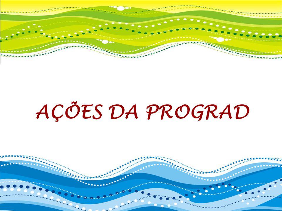 AÇÕES DA PROGRAD