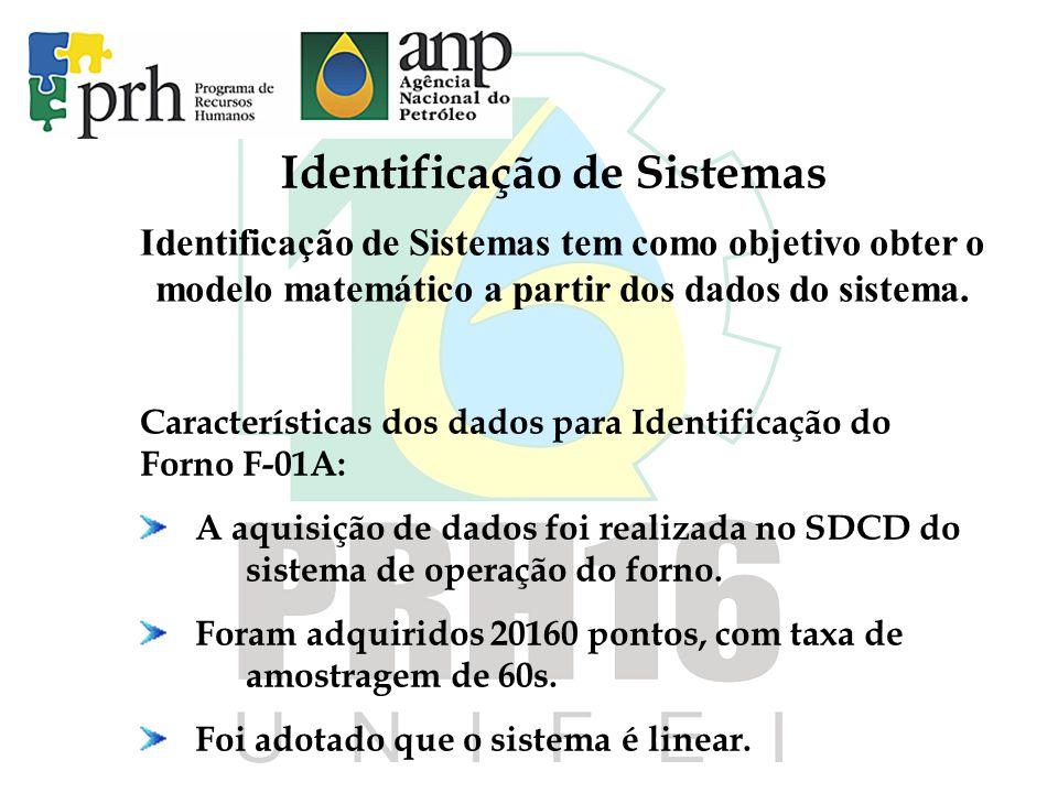 Identificação de Sistemas Identificação de Sistemas tem como objetivo obter o modelo matemático a partir dos dados do sistema. Características dos dad
