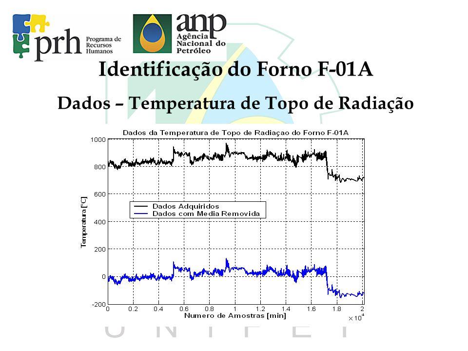 Identificação do Forno F-01A Dados – Temperatura de Topo de Radiação