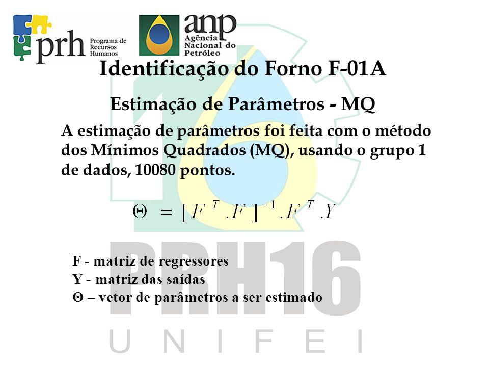 Identificação do Forno F-01A Estimação de Parâmetros - MQ A estimação de parâmetros foi feita com o método dos Mínimos Quadrados (MQ), usando o grupo 1 de dados, 10080 pontos.