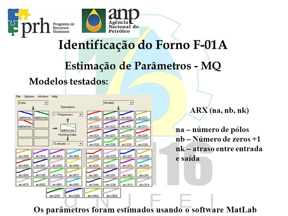 Identificação do Forno F-01A Estimação de Parâmetros - MQ Modelos testados: Os parâmetros foram estimados usando o software MatLab ARX (na, nb, nk) na – número de pólos nb – Número de zeros +1 nk – atraso entre entrada e saída