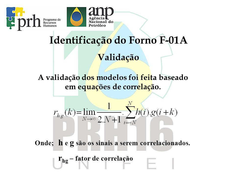 Identificação do Forno F-01A Validação A validação dos modelos foi feita baseado em equações de correlação. Onde; h e g são os sinais a serem correlac