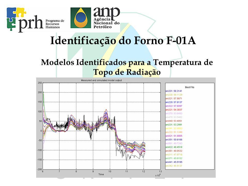 Identificação do Forno F-01A Modelos Identificados para a Temperatura de Topo de Radiação