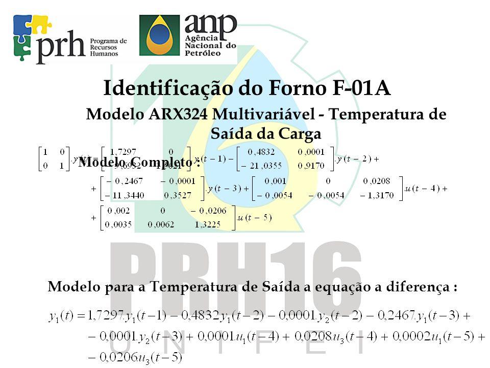 Identificação do Forno F-01A Modelo ARX324 Multivariável - Temperatura de Saída da Carga Modelo Completo : Modelo para a Temperatura de Saída a equação a diferença :