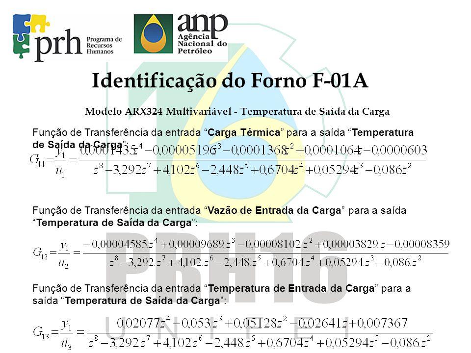 Identificação do Forno F-01A Modelo ARX324 Multivariável - Temperatura de Saída da Carga Função de Transferência da entrada Carga Térmica para a saída Temperatura de Saída da Carga: Função de Transferência da entrada Vazão de Entrada da Carga para a saídaTemperatura de Saída da Carga: Função de Transferência da entrada Temperatura de Entrada da Carga para a saída Temperatura de Saída da Carga: