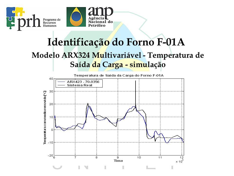 Identificação do Forno F-01A Modelo ARX324 Multivariável - Temperatura de Saída da Carga - simulação