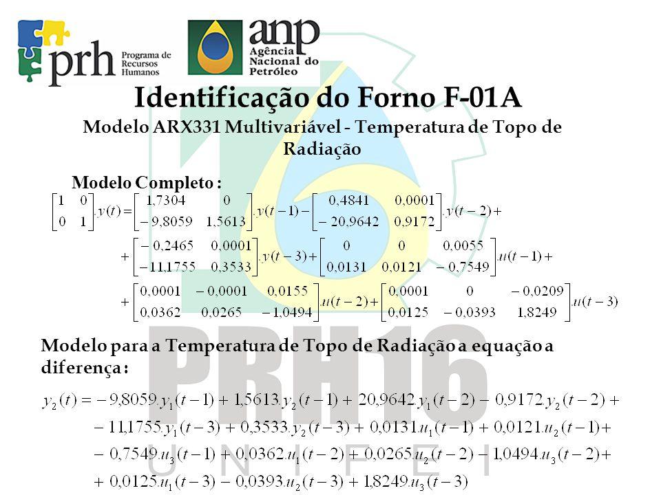 Identificação do Forno F-01A Modelo ARX331 Multivariável - Temperatura de Topo de Radiação Modelo Completo : Modelo para a Temperatura de Topo de Radi