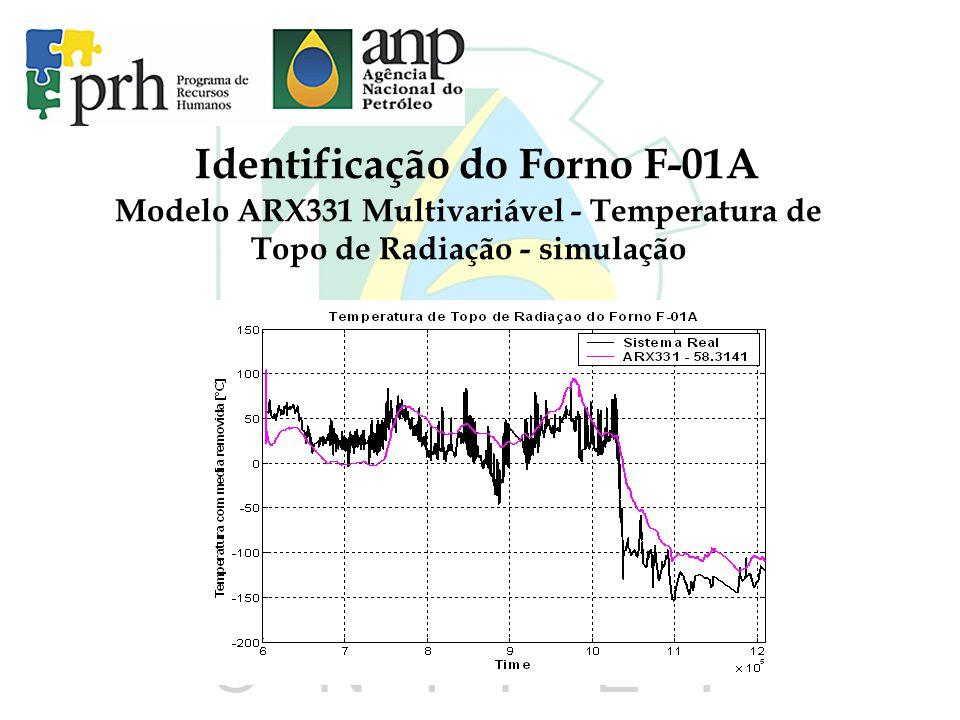 Identificação do Forno F-01A Modelo ARX331 Multivariável - Temperatura de Topo de Radiação - simulação