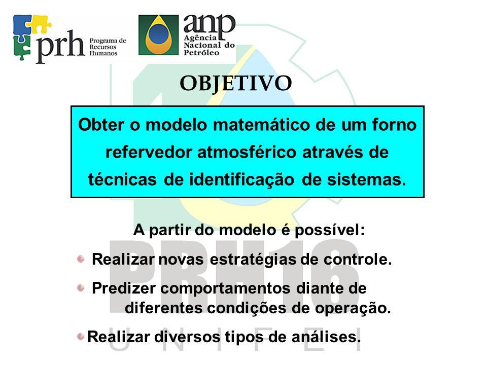 OBJETIVO Obter o modelo matemático de um forno refervedor atmosférico através de técnicas de identificação de sistemas. A partir do modelo é possível: