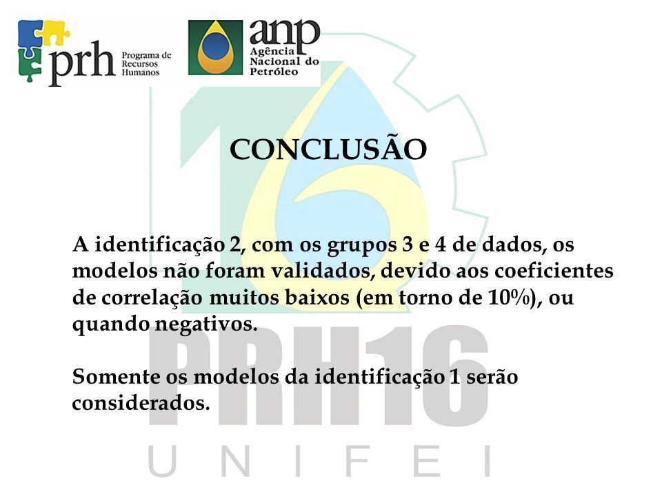 CONCLUSÃO A identificação 2, com os grupos 3 e 4 de dados, os modelos não foram validados, devido aos coeficientes de correlação muitos baixos (em tor