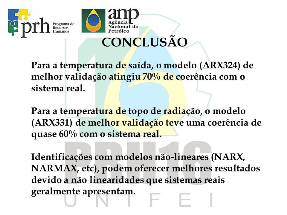 CONCLUSÃO Para a temperatura de saída, o modelo (ARX324) de melhor validação atingiu 70% de coerência com o sistema real. Para a temperatura de topo d