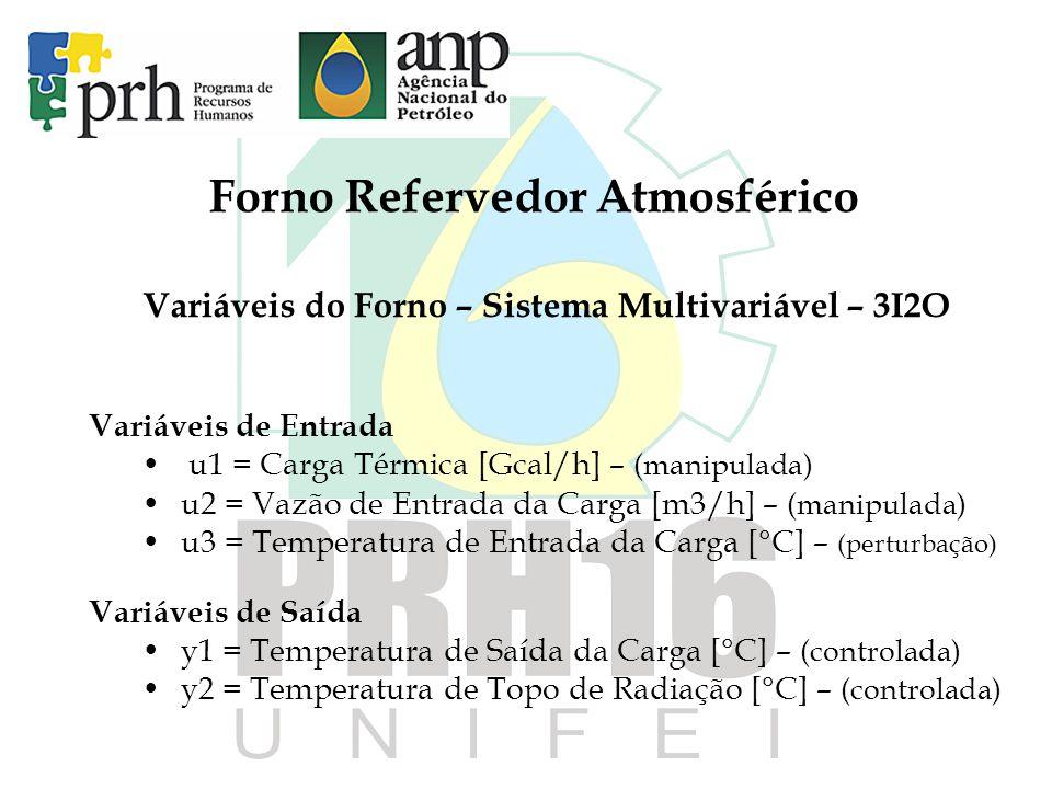 Forno Refervedor Atmosférico Variáveis do Forno – Sistema Multivariável – 3I2O Variáveis de Entrada u1 = Carga Térmica [Gcal/h] – (manipulada) u2 = Vazão de Entrada da Carga [m3/h] – (manipulada) u3 = Temperatura de Entrada da Carga [°C] – (perturbação) Variáveis de Saída y1 = Temperatura de Saída da Carga [°C] – (controlada) y2 = Temperatura de Topo de Radiação [°C] – (controlada)