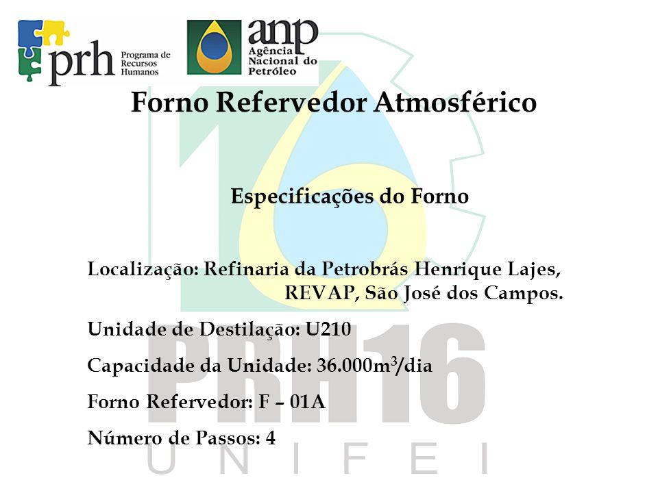 Forno Refervedor Atmosférico Especificações do Forno Localização: Refinaria da Petrobrás Henrique Lajes, REVAP, São José dos Campos. Unidade de Destil