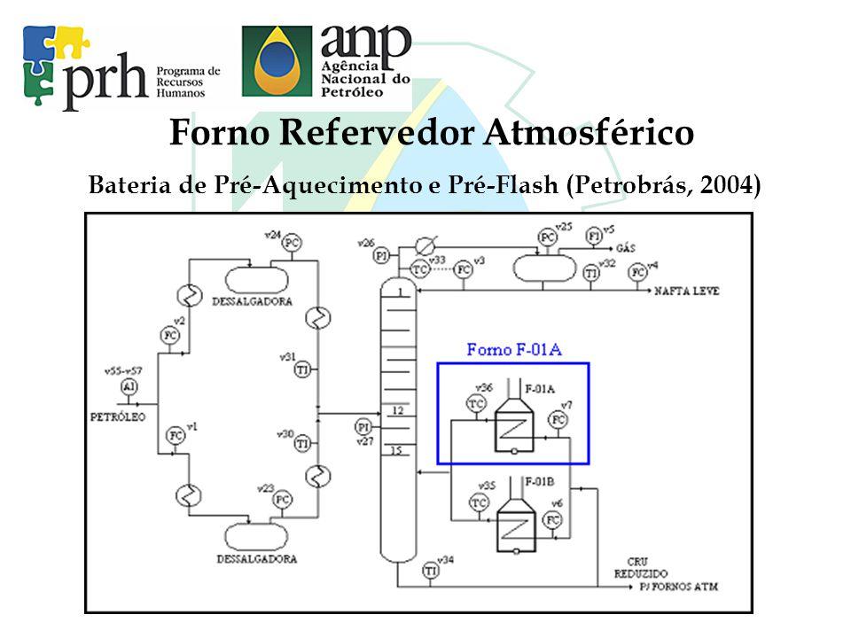Forno Refervedor Atmosférico Bateria de Pré-Aquecimento e Pré-Flash (Petrobrás, 2004)